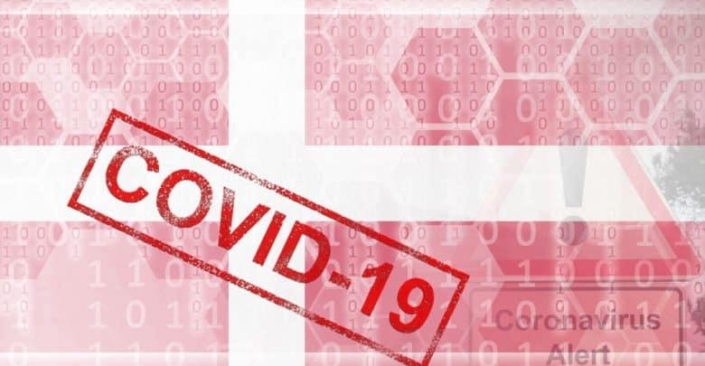 denmark-flag-and-futuristic-digital-abstract-composition-with-covid-19-inscription-coronavirus