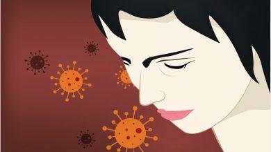 Taste loss as a COVID-19 symptom: a review 6