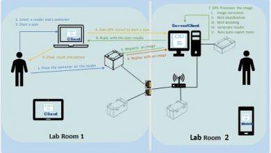Network enabled remote sample management 3